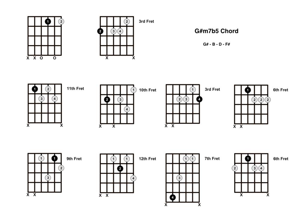 G#m7b5 Chord 10 Shapes