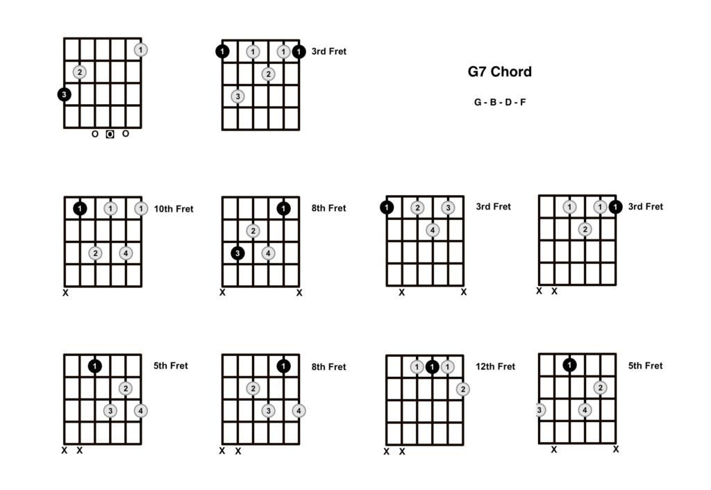 G7 Chord 10 Shapes