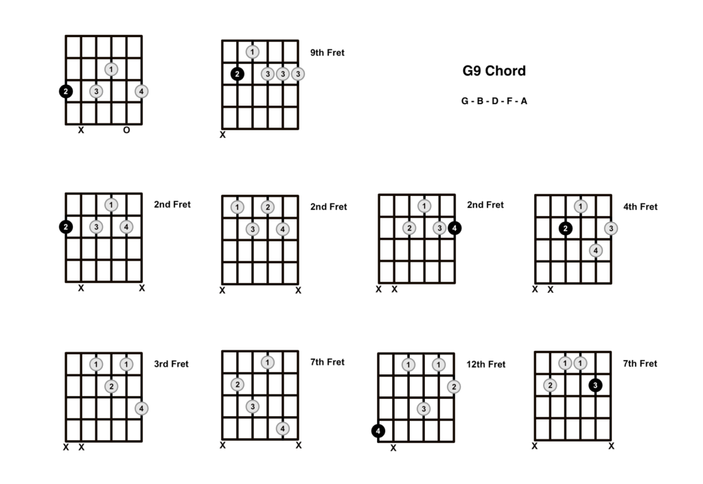 G9 Chord 10 Shapes