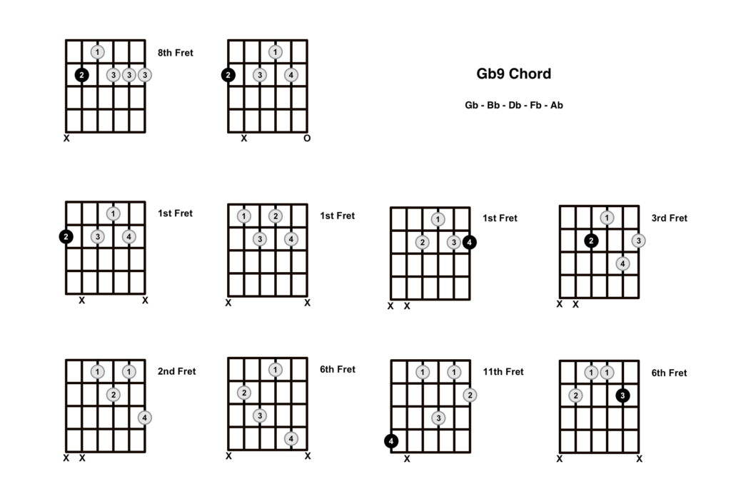 Gb9 Chord 10 Shapes