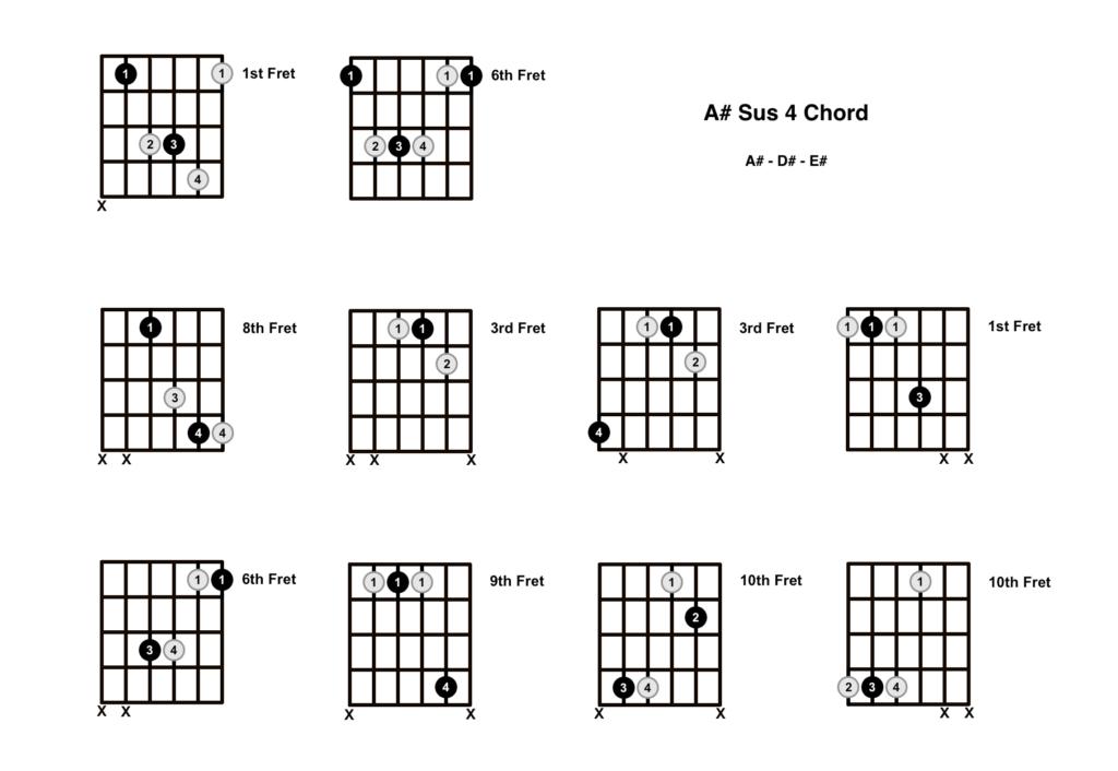 A Sharp Sus 4 Chord 10 Shapes