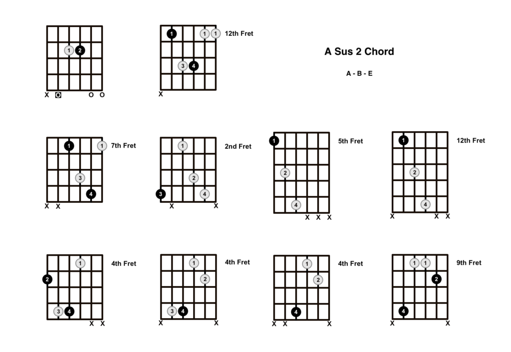 A Sus 2 Chord 10 Shapes