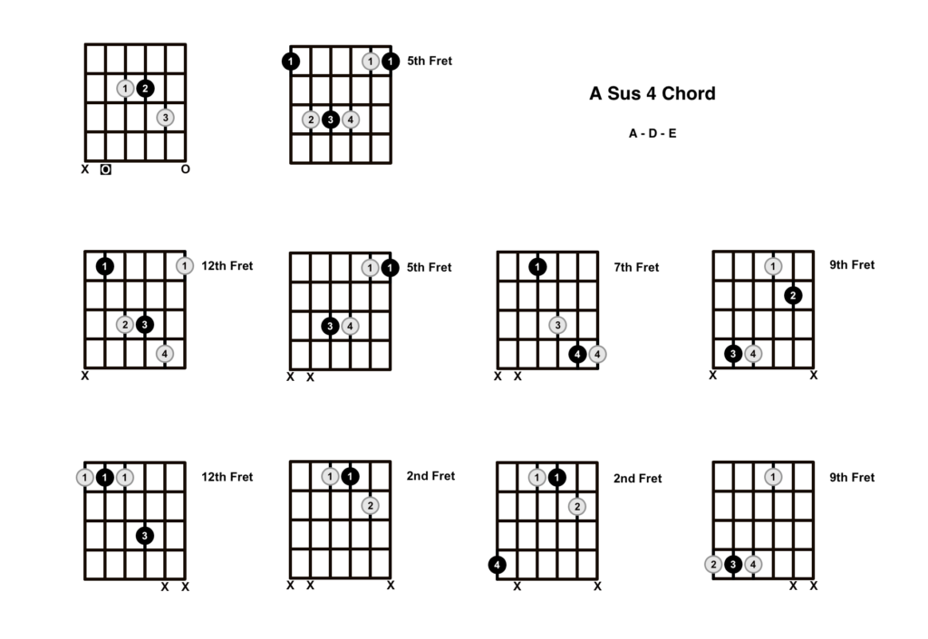 A Sus 4 Chord 10 Shapes