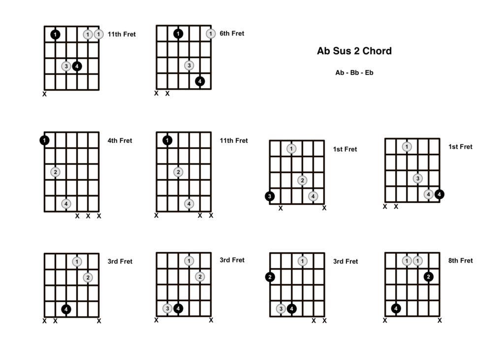 Ab Sus 2 Chord 10 Shapes