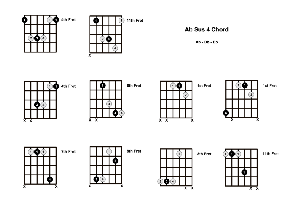 Ab Sus 4 Chord 10 Shapes