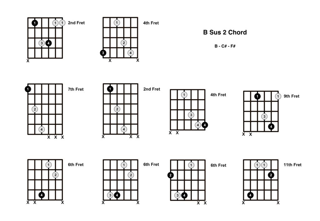 B Sus 2 Chord 10 Shapes
