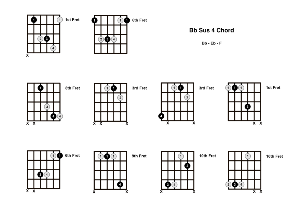Bb Sus 4 Chord 10 Shapes