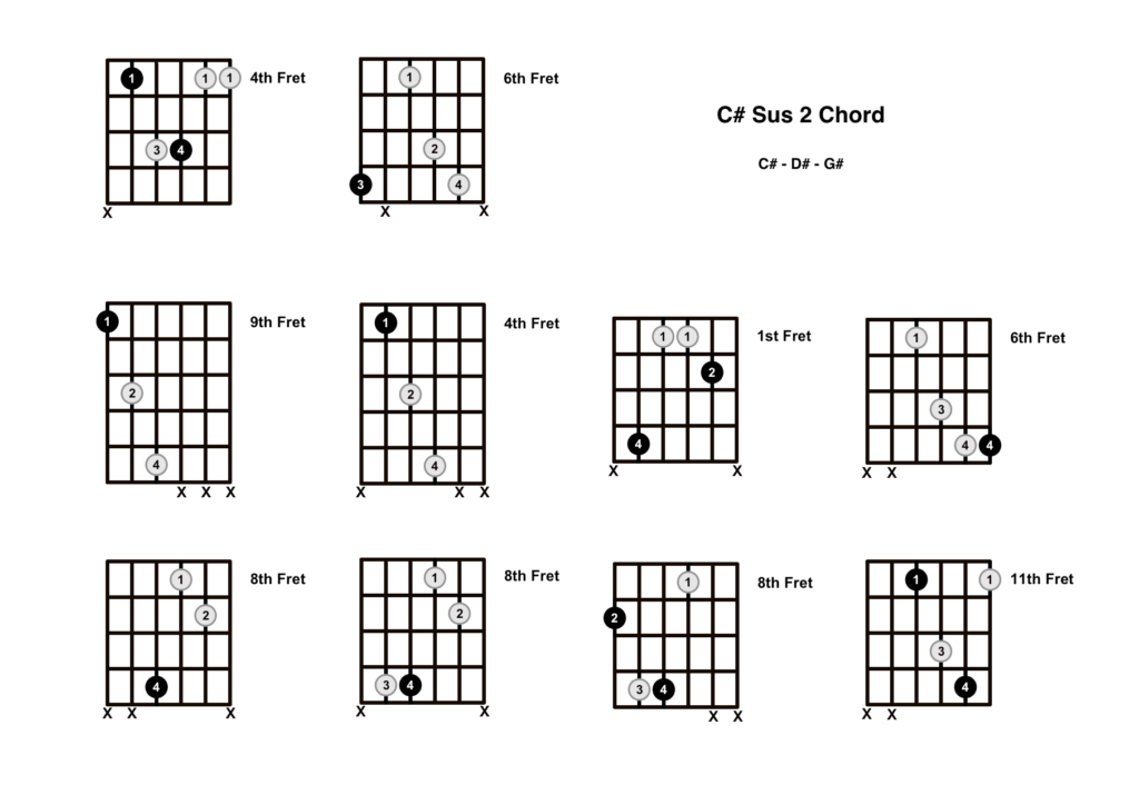 C Sharp Sus 2 Chord 10 Shapes