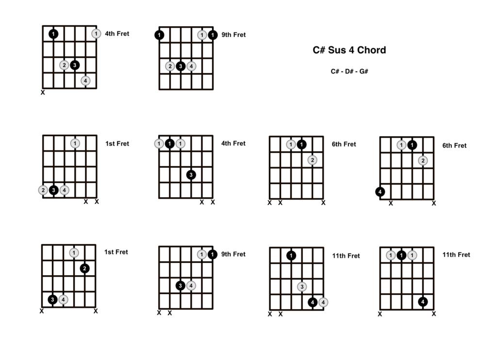 C Sharp Sus 4 Chord 10 Shapes