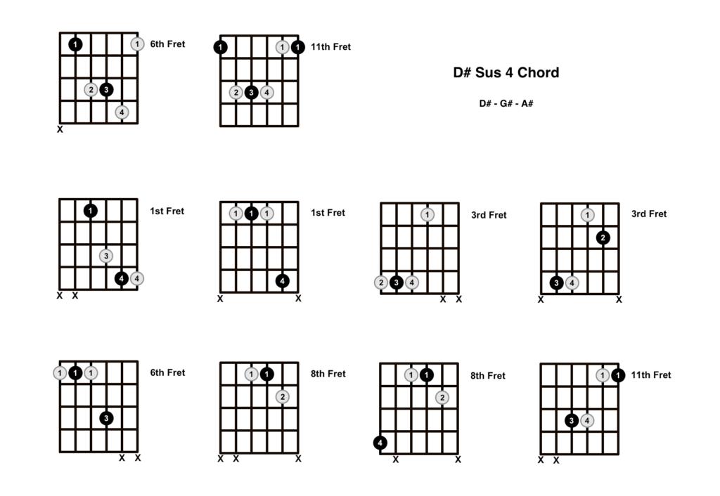 D Sharp Sus 4 Chord 10 Shapes