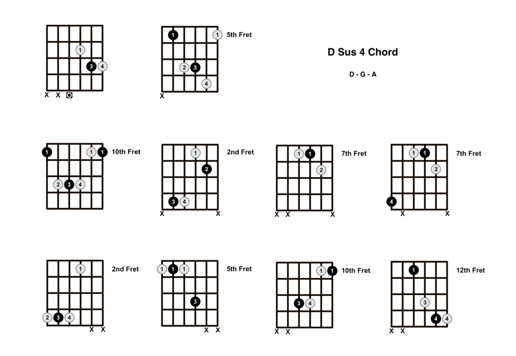 D Sus 4 Chord 10 Shapes