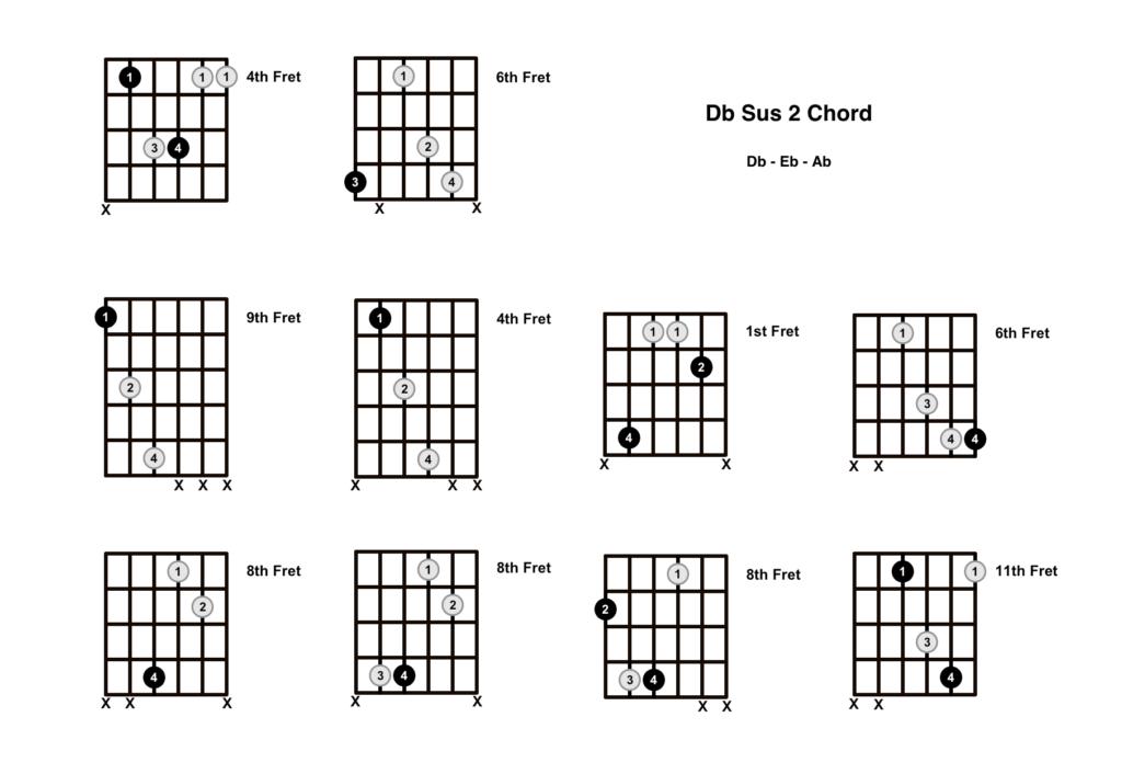 Db Sus 2 Chord 10 Shapes