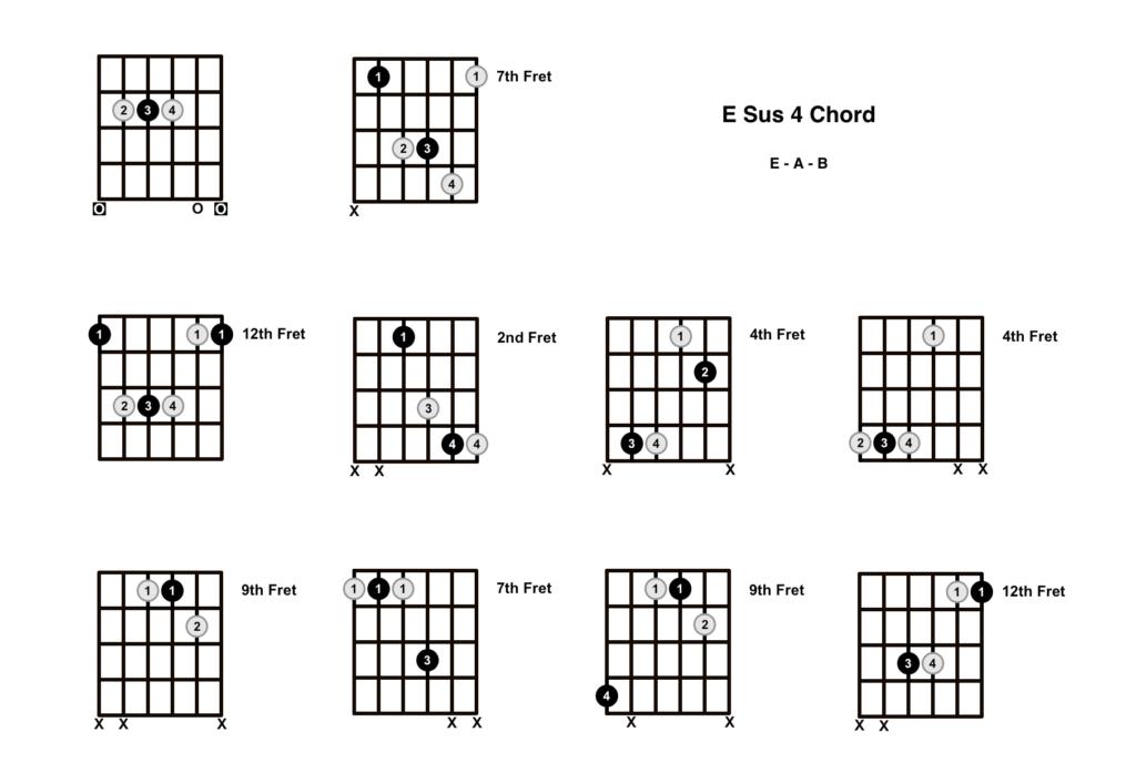 E Sus 4 Chord 10 Shapes