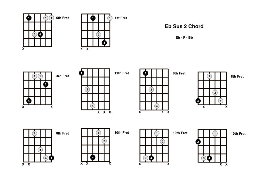 Eb Sus 2 Chord 10 Shapes