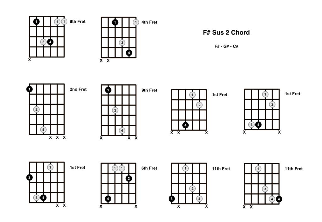 F Sharp Sus 2 Chord 10 Shapes