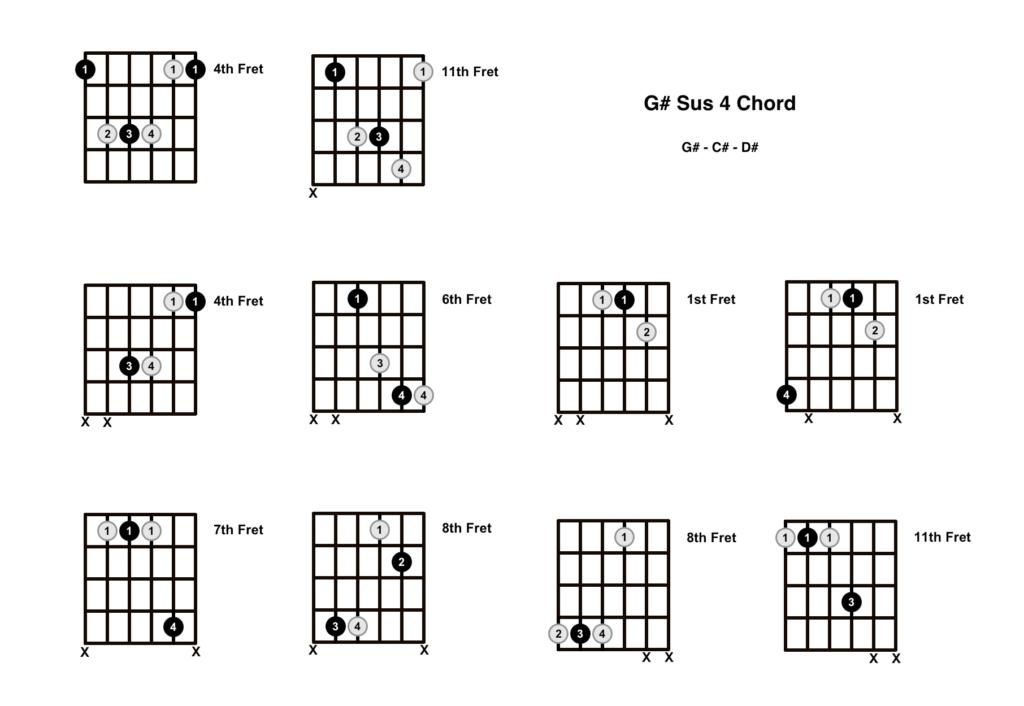 G Sharp Sus 4 Chord 10 Shapes