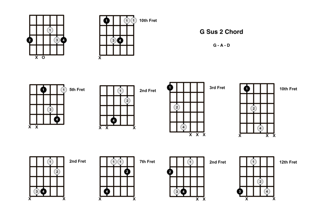 G Sus 2 Chord 10 Shapes