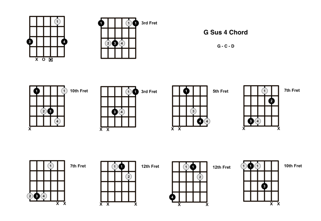 G Sus 4 Chord 10 Shapes