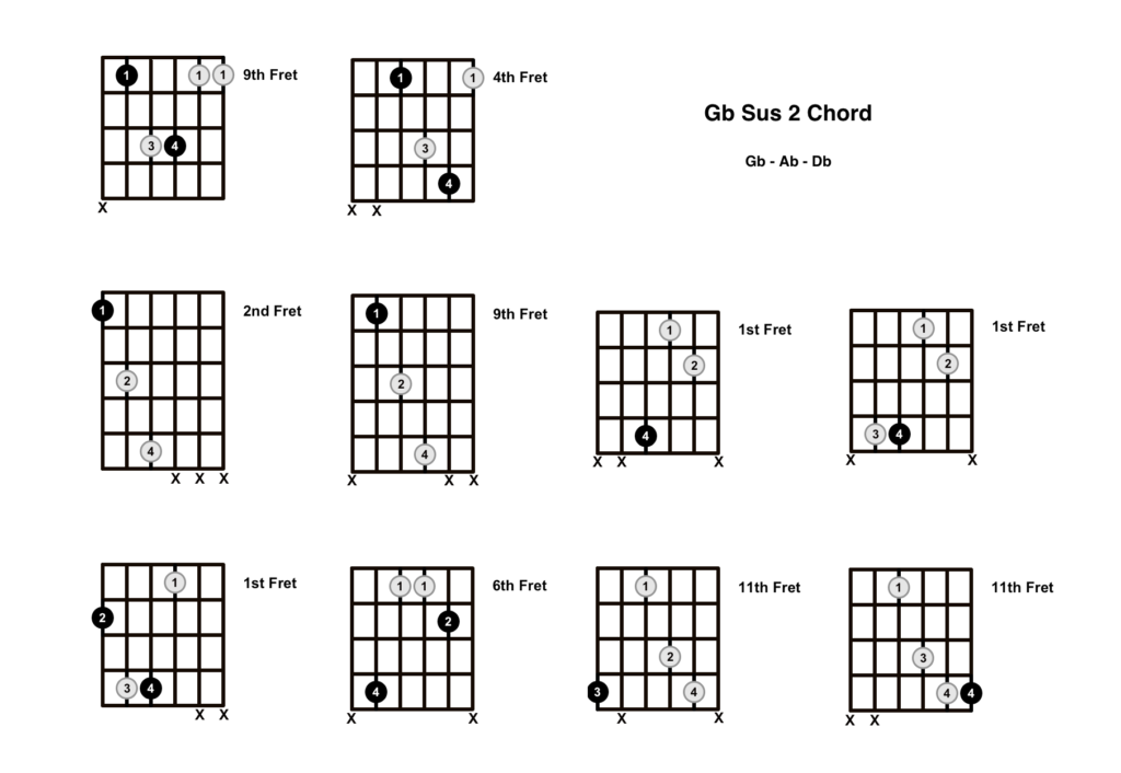 Gb Sus 2 Chord 10 Shapes