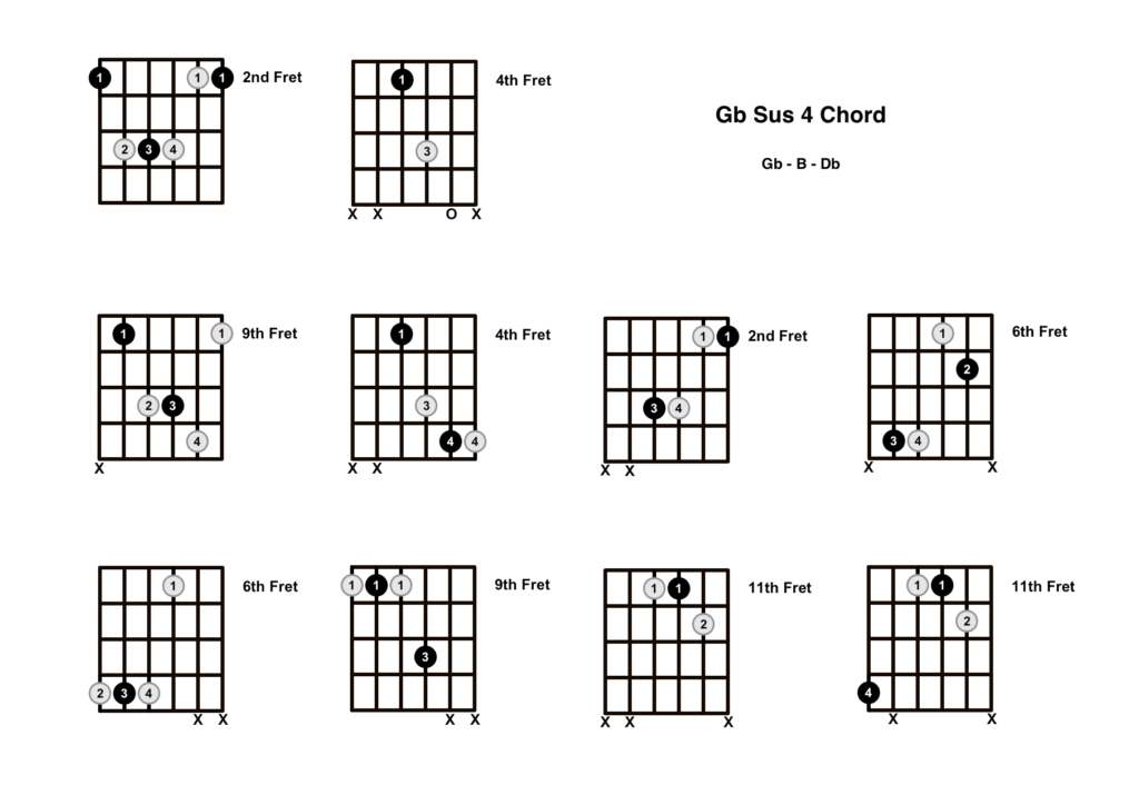 Gb Sus 4 Chord 10 Shapes