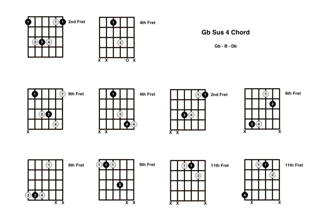 Gb Sus 4 Chord 10 Shapes
