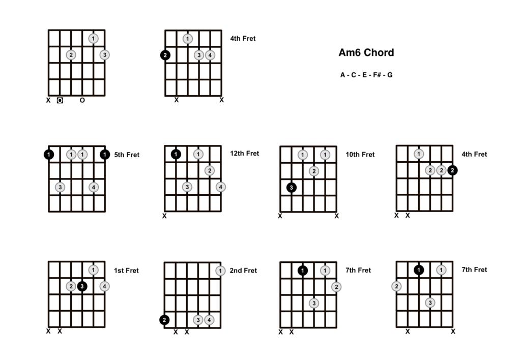 A Minor 6 Chord 10 Shapes
