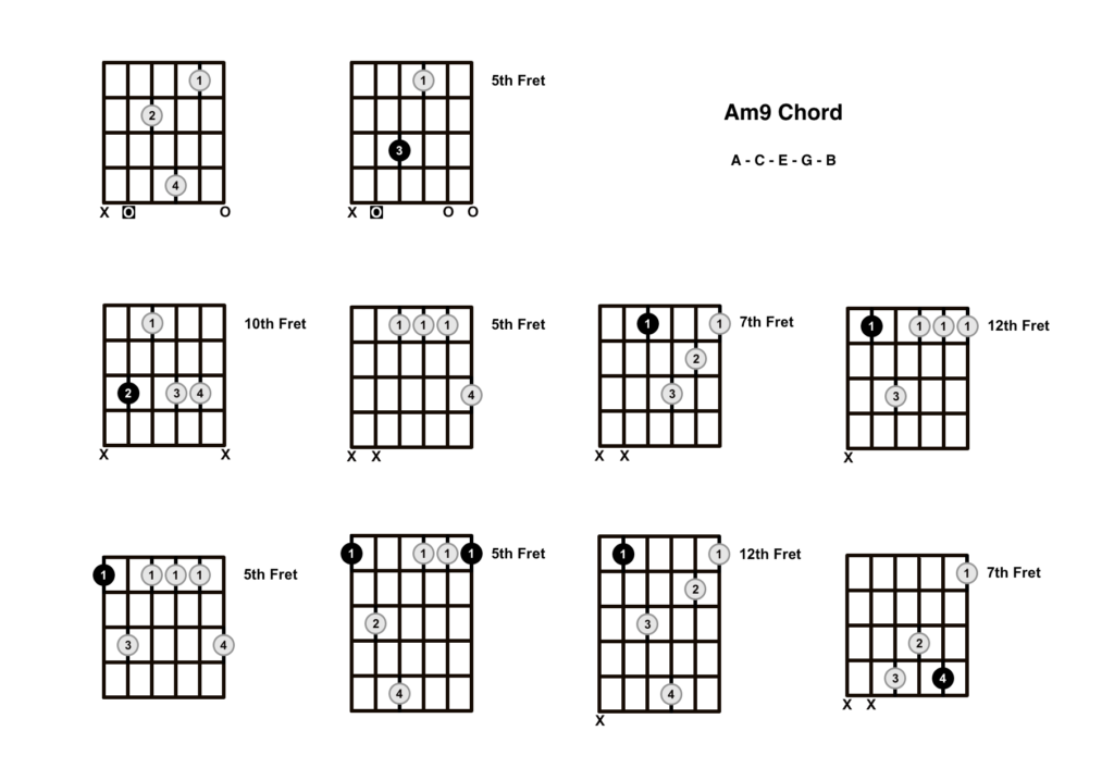 A Minor 9 Chord 10 Shapes
