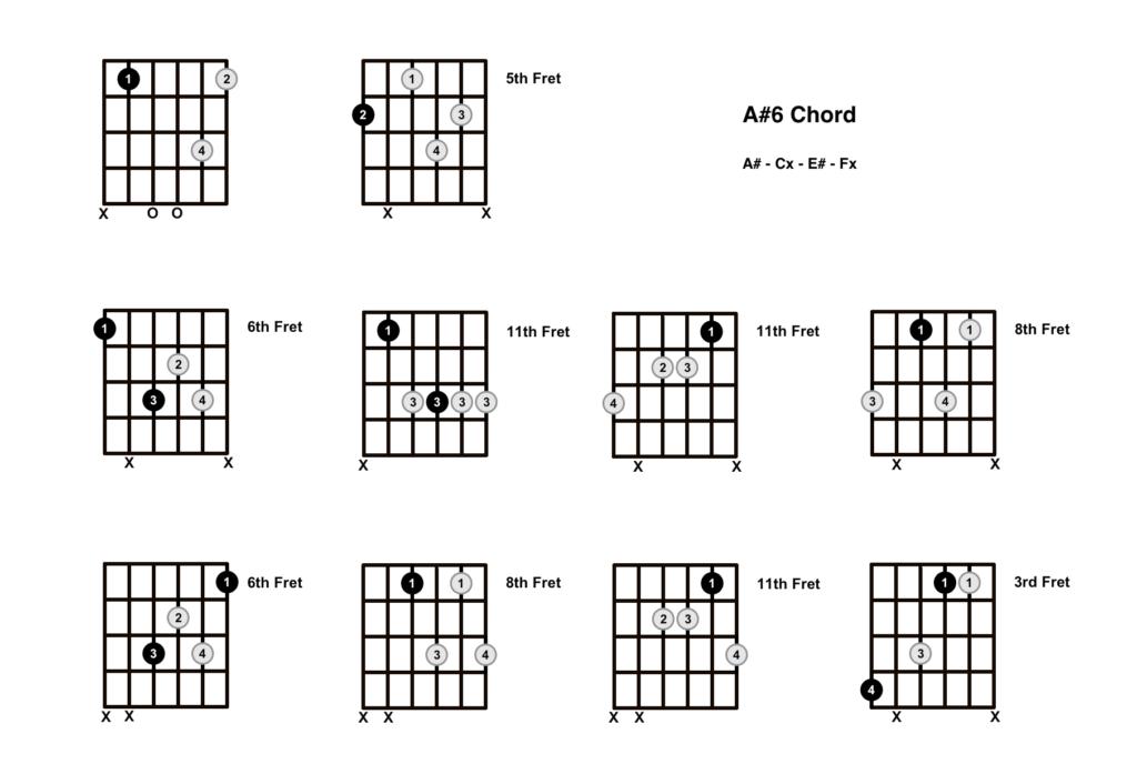 A Sharp 6 Chord 10 Shapes