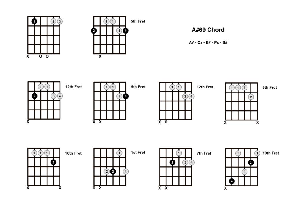 A Sharp 69 Chord 10 Shapes 2