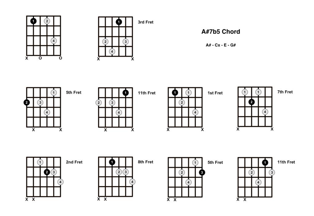 A Sharp Dominant 7b5 Chord 10 Shapes