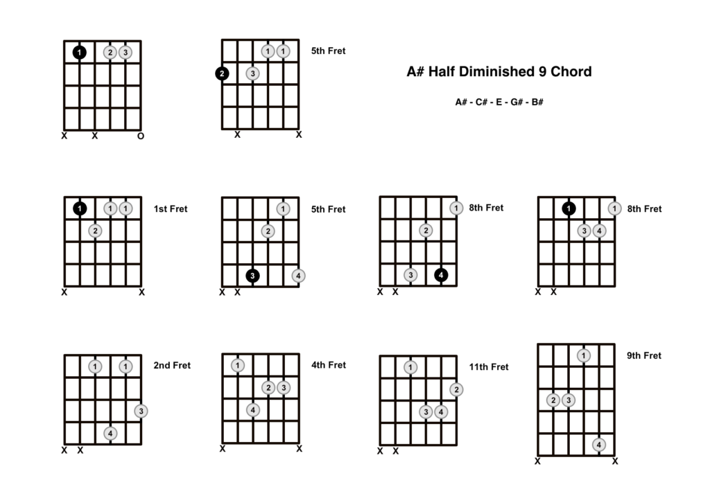 A Sharp Half Diminished 9 Chord 10 Shapes