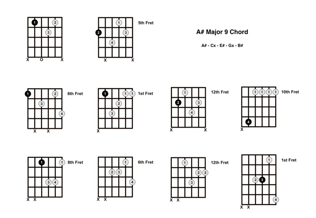 A Sharp Major 9 Chord 10 Shapes