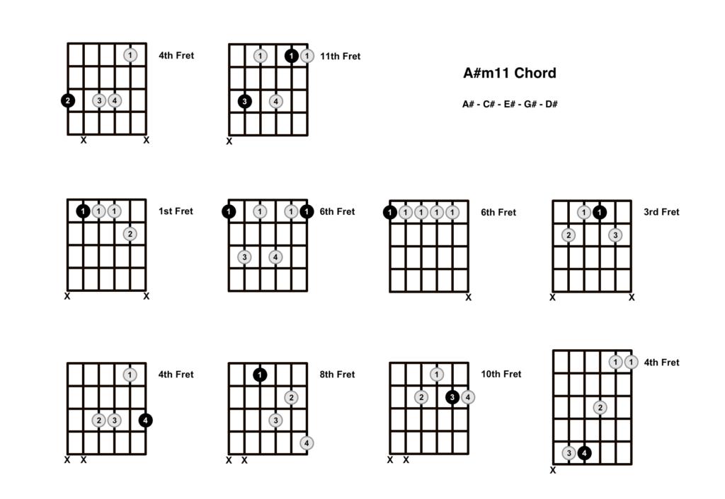 A Sharp Minor 11 Chord 10 Shapes