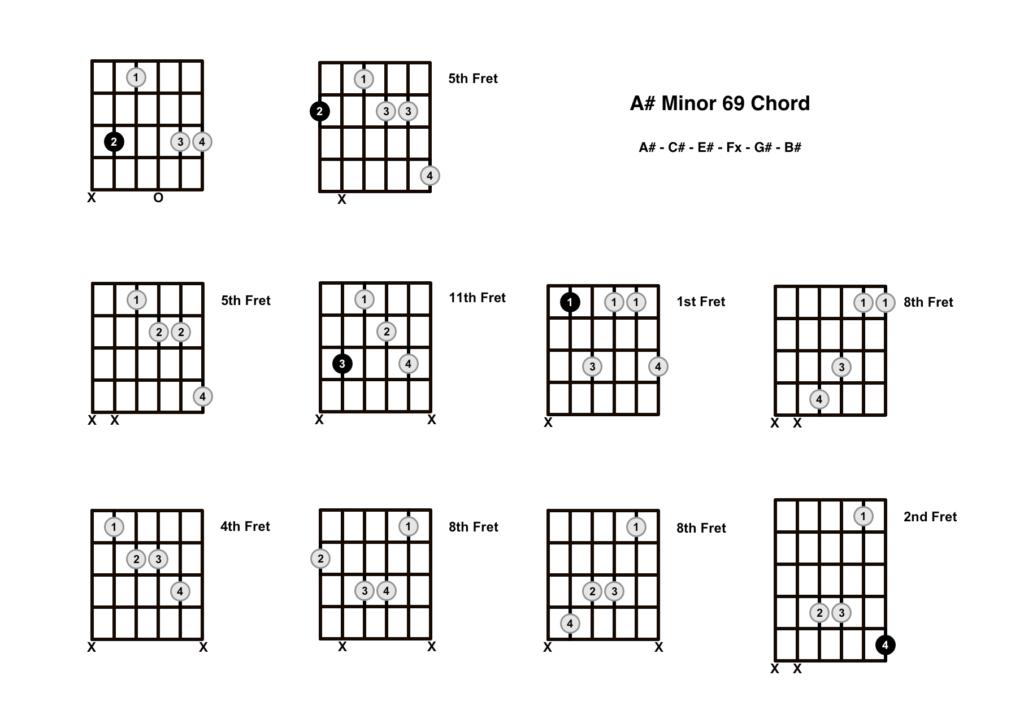 A Sharp Minor 69 Chord 10 Shapes