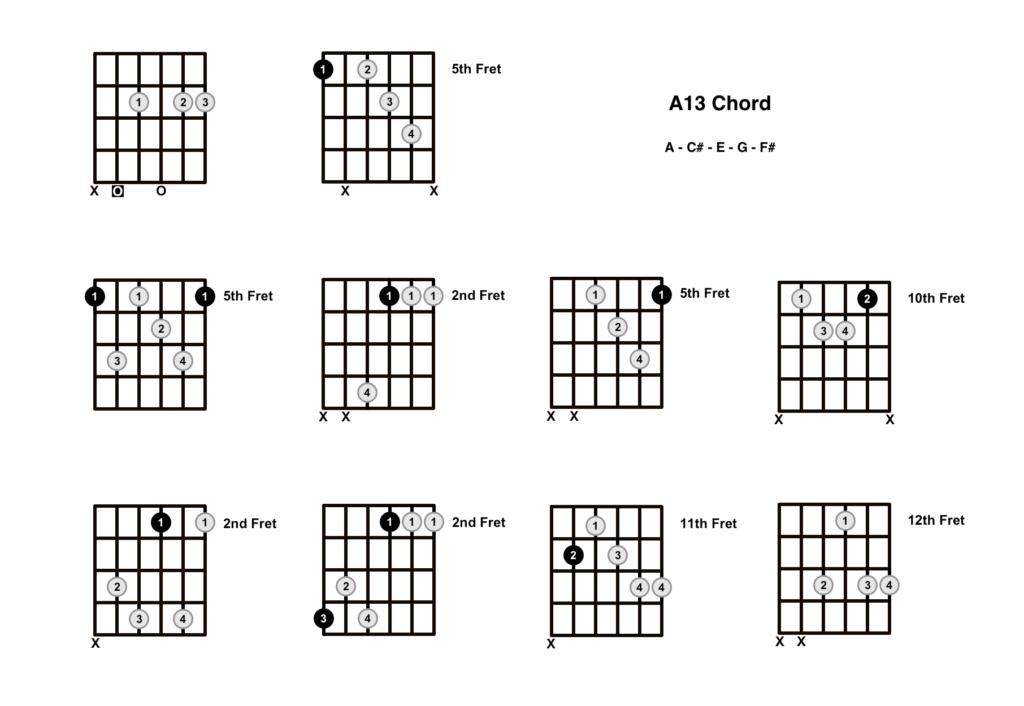 A13 Chord 10 Shapes
