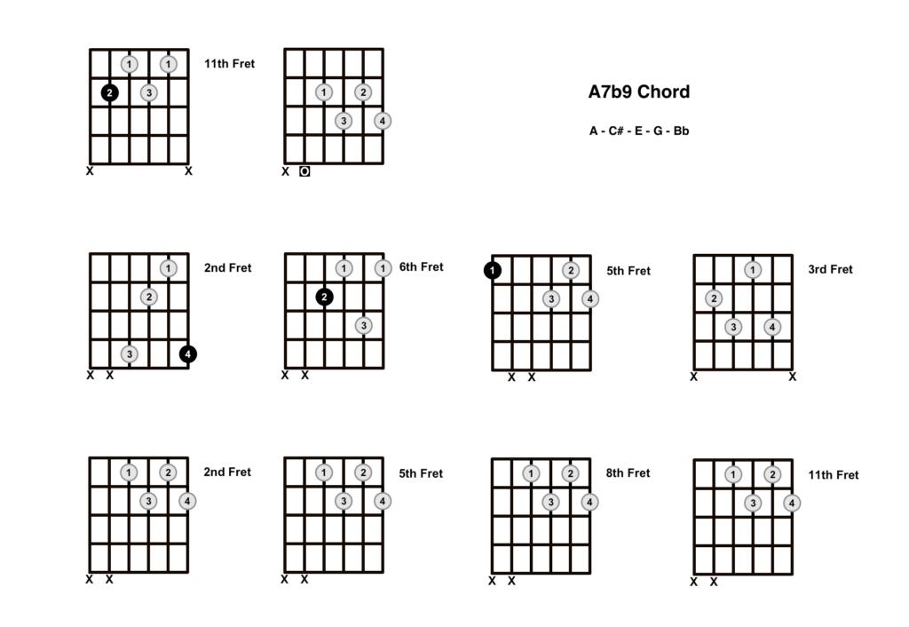 A7 Flat 9 Chord 10 Shapes