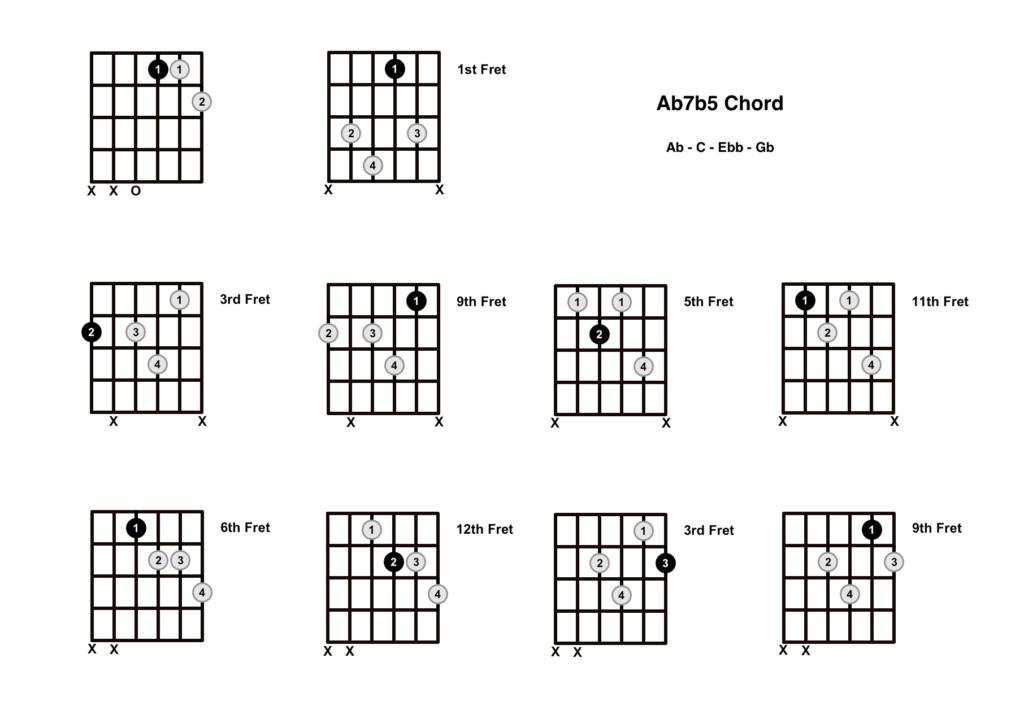 Ab Dominant 7b5 Chord 10 Shapes