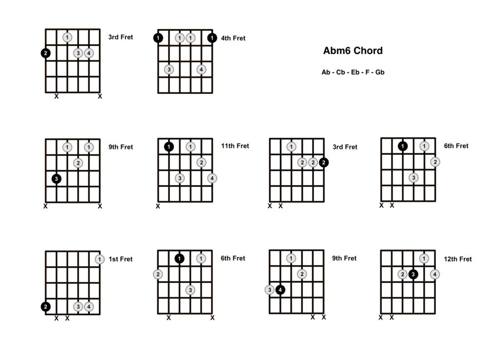 Ab Minor 6 Chord 10 Shapes