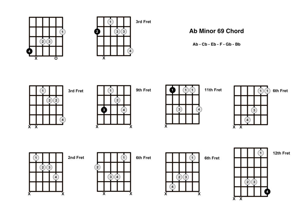 Ab Minor 69 Chord 10 Shapes