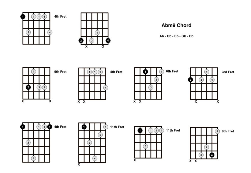 Ab Minor 9 Chord 10 Shapes