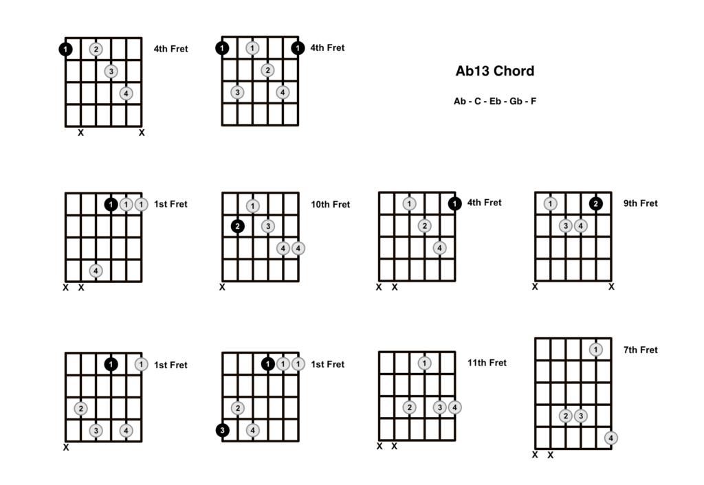 Ab13 Chord 10 Shapes