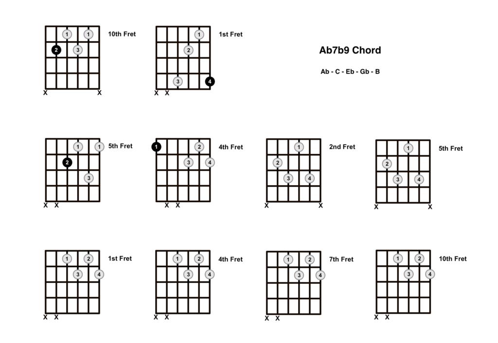 Ab7 Flat 9 Chord 10 Shapes