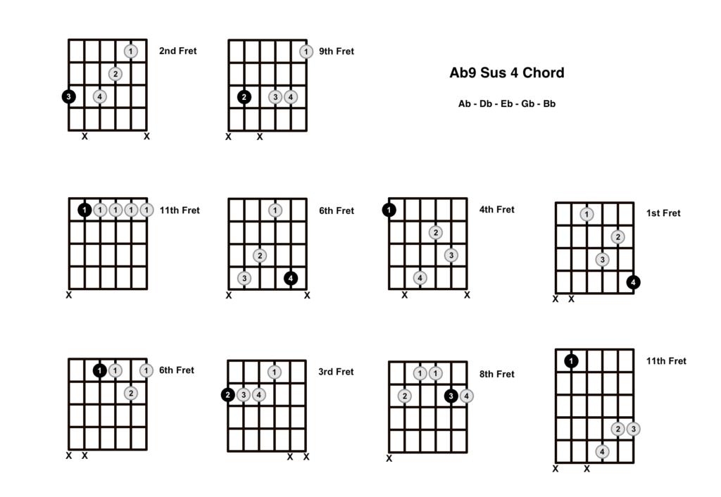 Ab9 Sus 4 Chord 10 Shapes