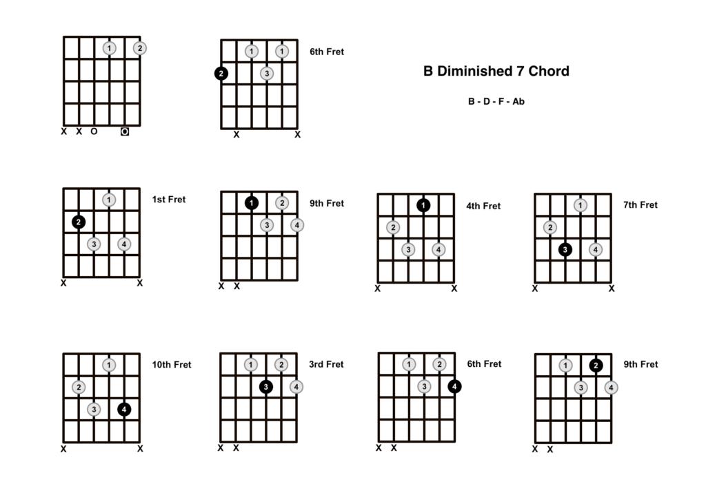 B Diminished 7 Chord 10 Shapes