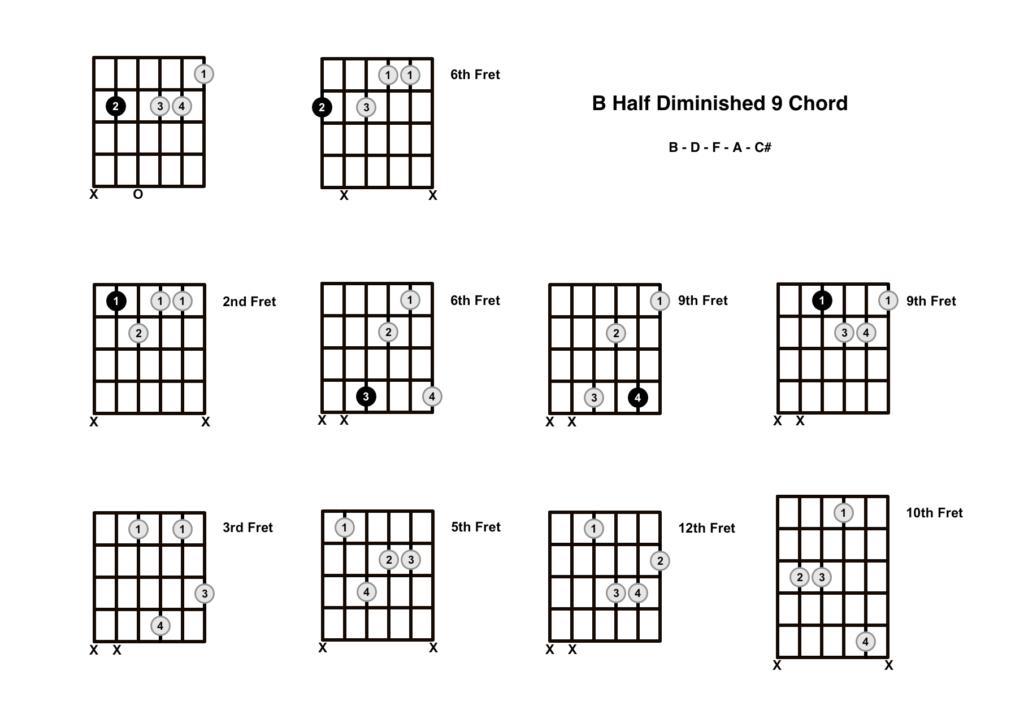 B Half Diminished 9 Chord 10 Shapes