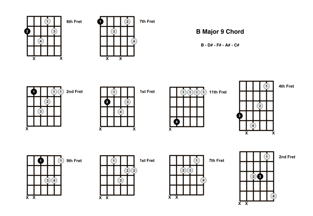 B Major 9 Chord 10 Shapes