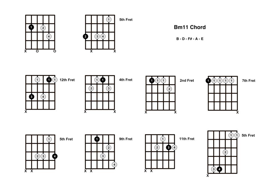 B Minor 11 Chord 10 Shapes