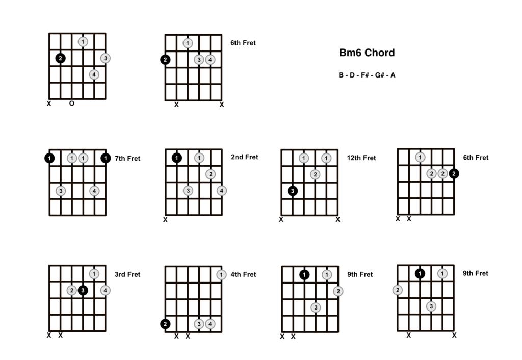 B Minor 6 Chord 10 Shapes