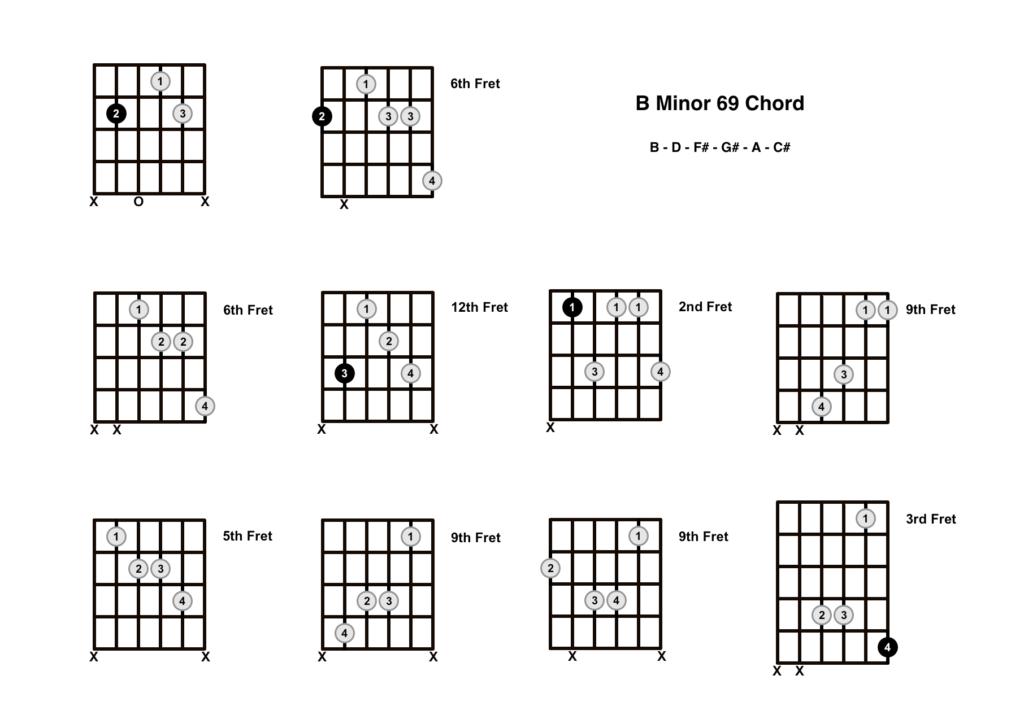 B Minor 69 Chord 10 Shapes