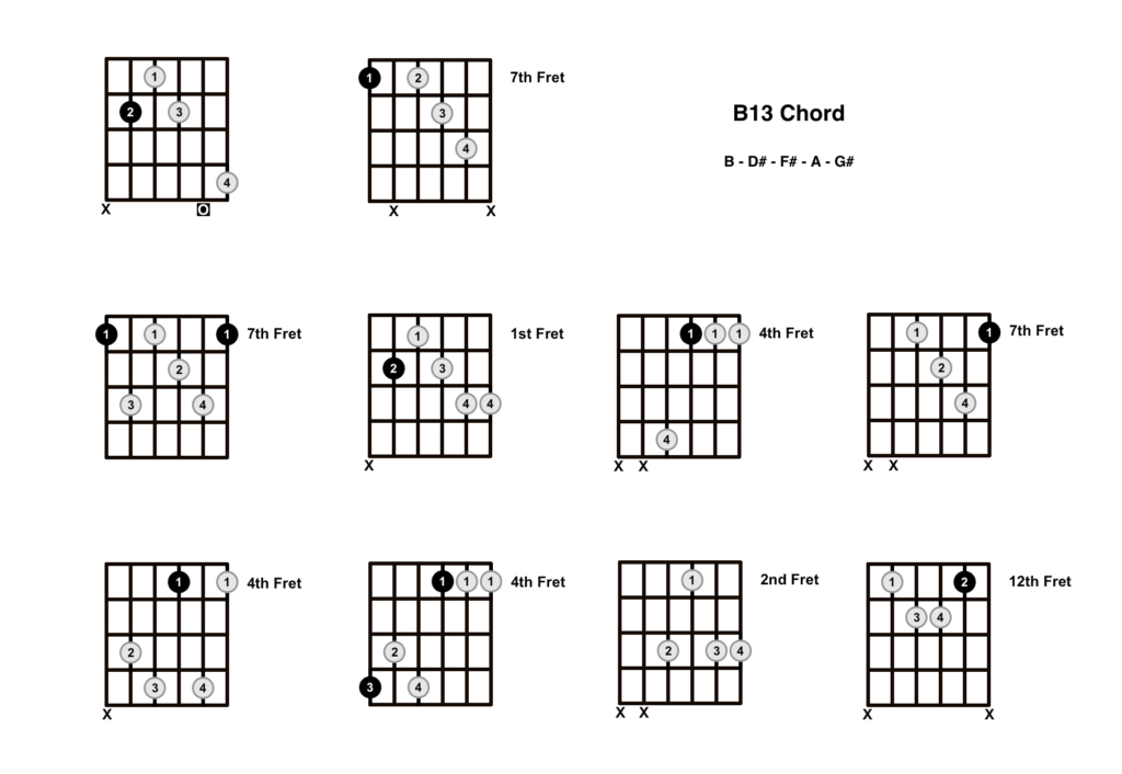 B13 Chord 10 Shapes